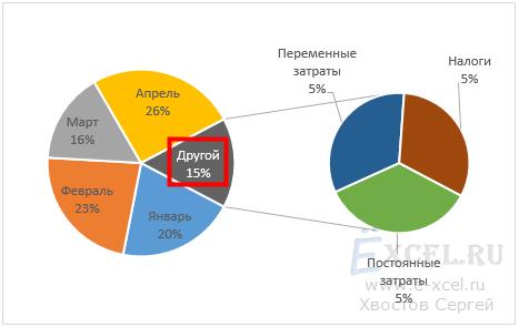 krugovaya-diagramma-s-vynoskoj_10.png