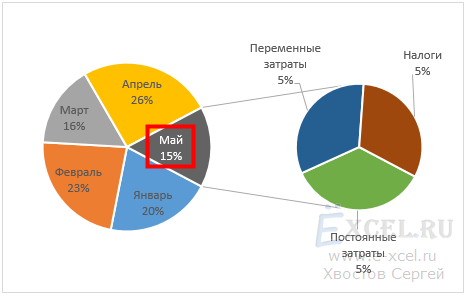 krugovaya-diagramma-s-vynoskoj_11.png