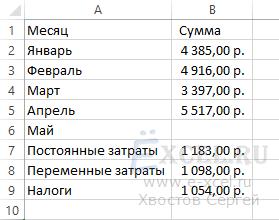 krugovaya-diagramma-s-vynoskoj_2.png